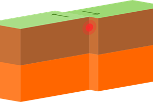 Diagram of passive plate boundaries