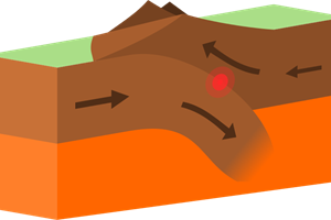 Diagram of convergent plate boundaries